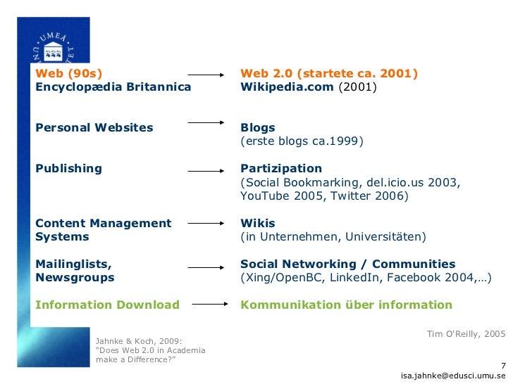 Web (90s)                            Web 2.0 (startete ca. 2001)Encyclopædia Britannica              Wikipedia.com (2001)P...