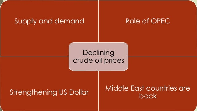 The causes and effects of the swings of price of crude oil