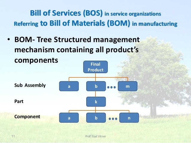 bill of services