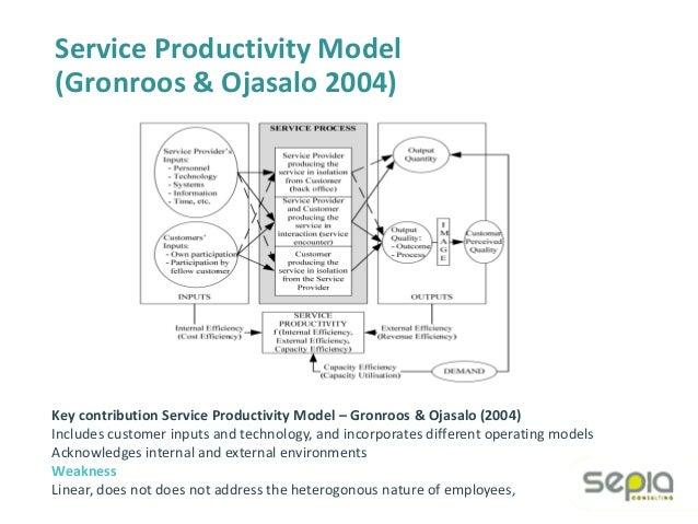 shmenner matriz 2 juni 2014  die service-process-matrix geht auf roger schmenner zurück und erschien  1986 das erste mal in vier feldern lassen sich hier.