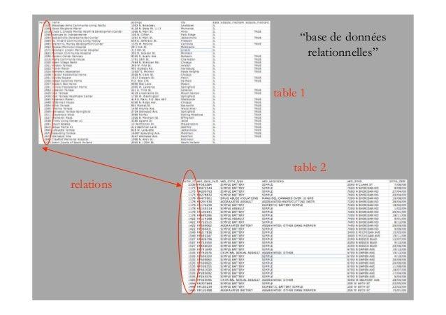 """Enquête                 # Journalisme de données          Chicago Tribune, """"news          Center for investigative        ..."""