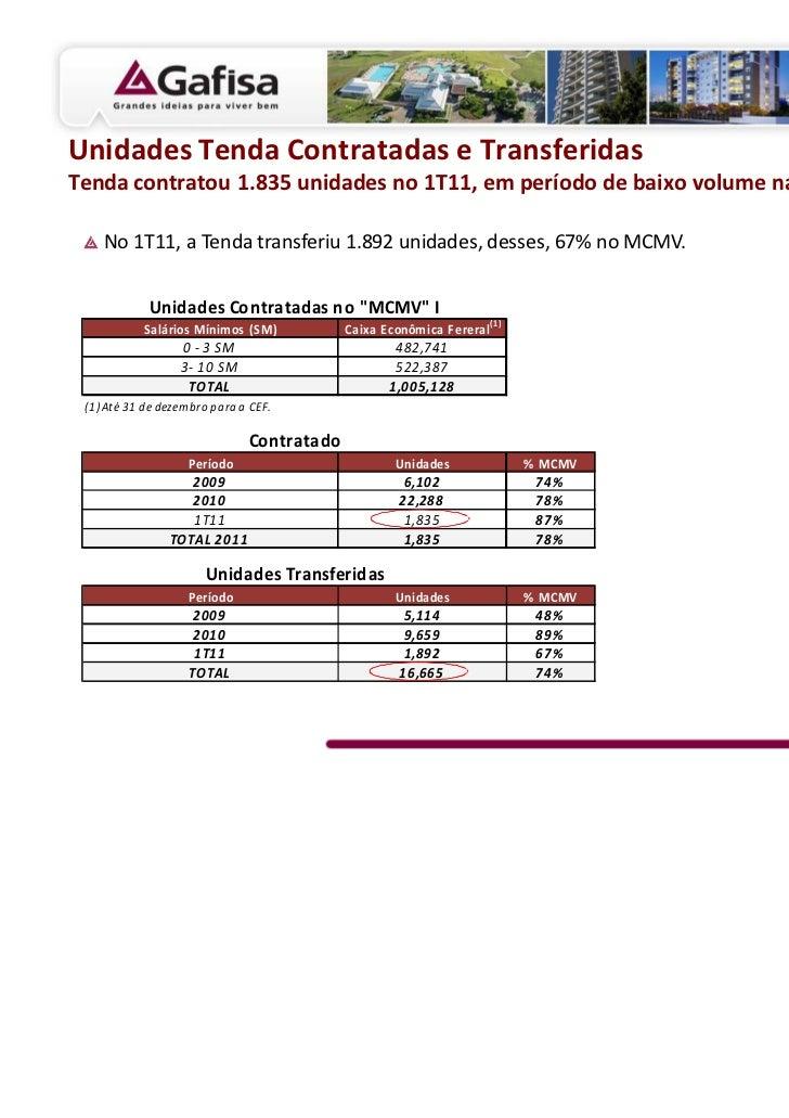 Unidades Tenda Contratadas e TransferidasTenda contratou 1.835 unidades no 1T11, em período de baixo volume na CEF    No 1...
