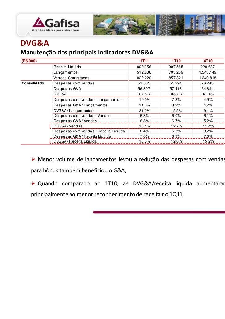 DVG&AManutenção dos principais indicadores DVG&A(R$000)                                                 1T11      1T10    ...