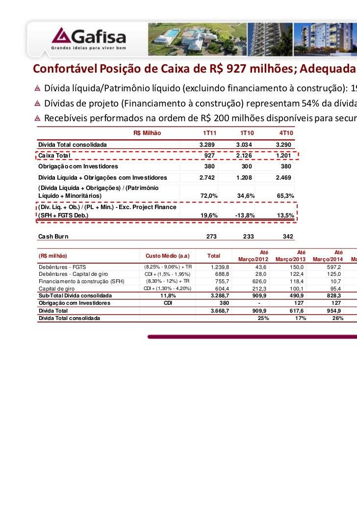 Confortável Posição de Caixa de R$ 927 milhões; Adequada Estrutura de Capital   Dívida líquida/Patrimônio líquido (excluin...