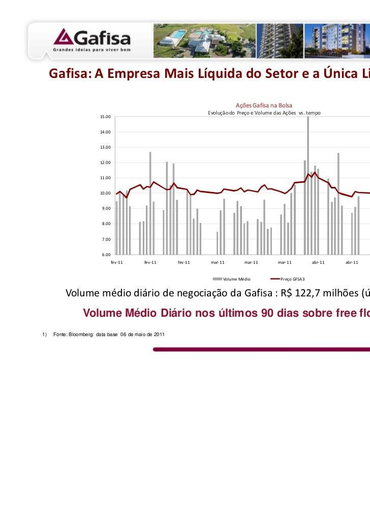 Gafisa: A Empresa Mais Líquida do Setor e a Única Listada na NYSE.                                                        ...