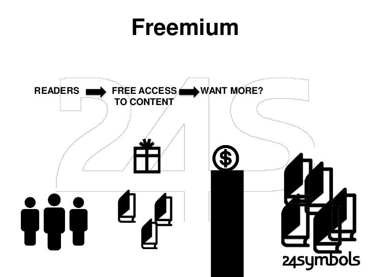 Content is not enoughFREE CONTENT                    PAID                              CONTENT               many         ...
