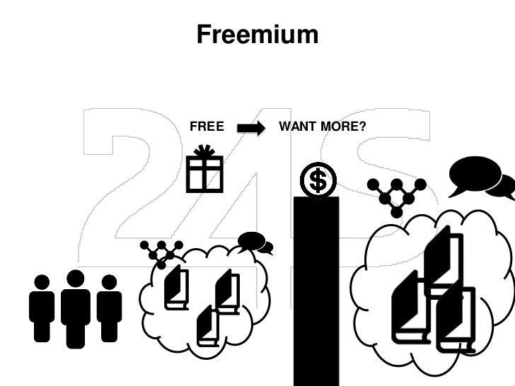 Understanding Freemium                                                   freeusers                 Delayed subscription   ...