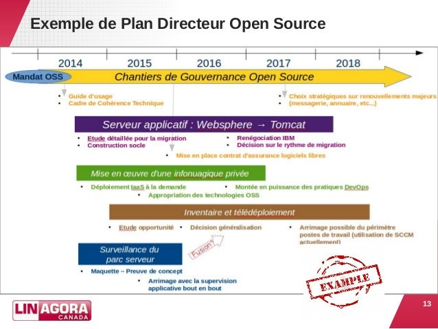 pr sentation sch ma directeur open source au s2lq 2015