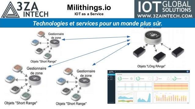 Milithings.io IOT as a Service Technologies et services pour un monde plus sûr.