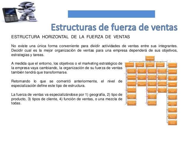 Estructura Y Org De La Fuerza De Ventas