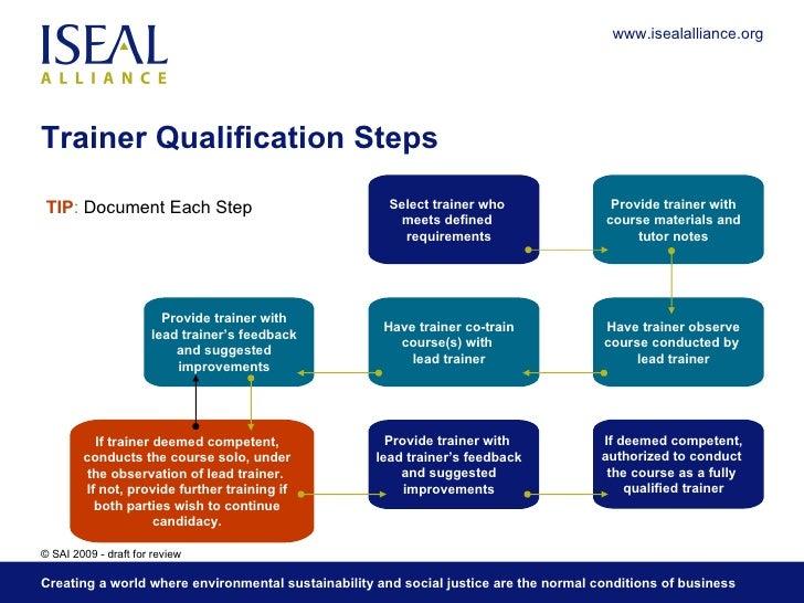 5. Trainer Qualification and Calibration Slide 3
