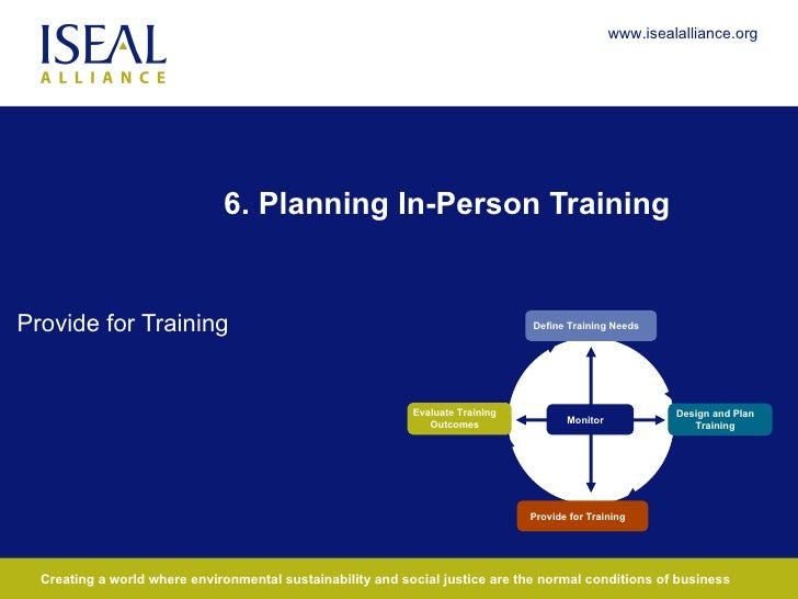 6. Planning In-Person Training Provide for Training Define Training Needs Provide for Training Monitor Design and Plan Tra...