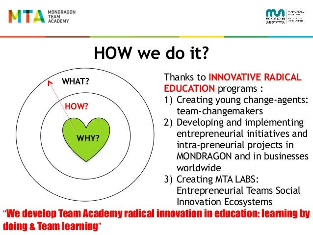 """HOW we do it? WHAT? HOW? WHY? """"We develop Team Academy radical innovation in education: learning by doing & Team learning""""..."""