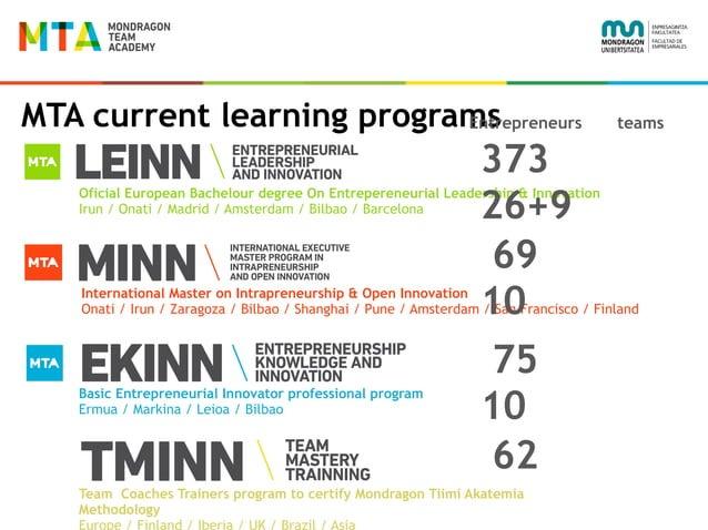 MTA current learning programs Oficial European Bachelour degree On Entrepereneurial Leadership & Innovation Irun / Onati /...