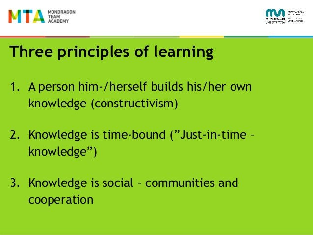 Three principles of learning 1. A person him-/herself builds his/her own knowledge (constructivism) 2. Knowledge is time-b...