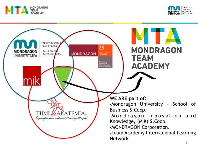 5 WE ARE part of: -Mondragon University - School of Business S.Coop. -M o n d r a g o n I n n o v a t i o n a n d Knowledg...