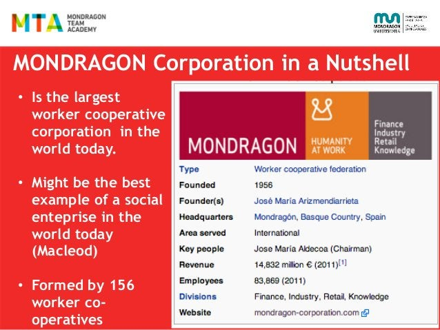 MONDRAGON Corporation in a Nutshell • Is the largest worker cooperative corporation in the world today.  • Might be the be...