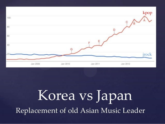 why kpop is popular