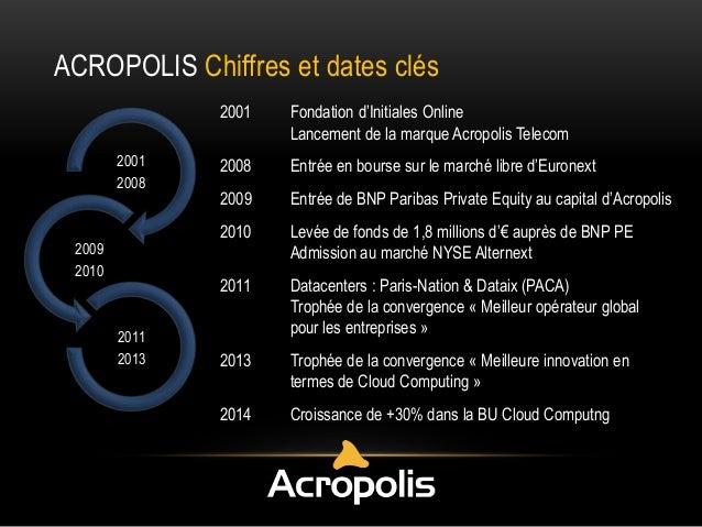ACROPOLIS Chiffres et dates clés 2001  2011 2013  Entrée en bourse sur le marché libre d'Euronext  2009  Entrée de BNP Par...