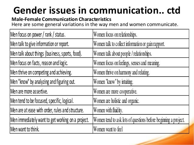 do males and females communicate with Do men and women communicate differently if so minus values for d indicate that females are ahead of males do men and women communicate.