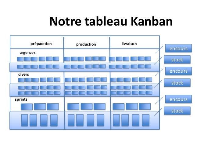 Kanban tamil software free download full version