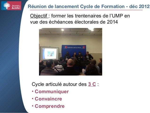 Réunion de lancement Cycle de Formation - déc 2012 Objectif : former les trentenaires de l'UMP en vue des échéances électo...