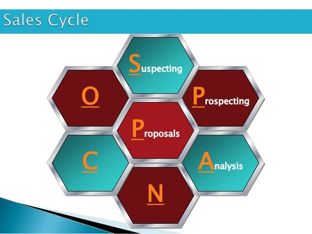 S   uspectingO                   P   rospecting    P   roposalsC                   A     nalysis         N