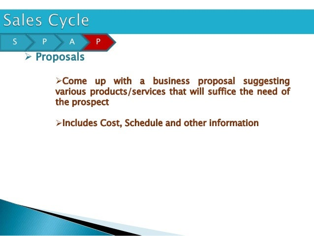 S      P      A     P     Proposals           Come up with a business proposal suggesting           various products/ser...