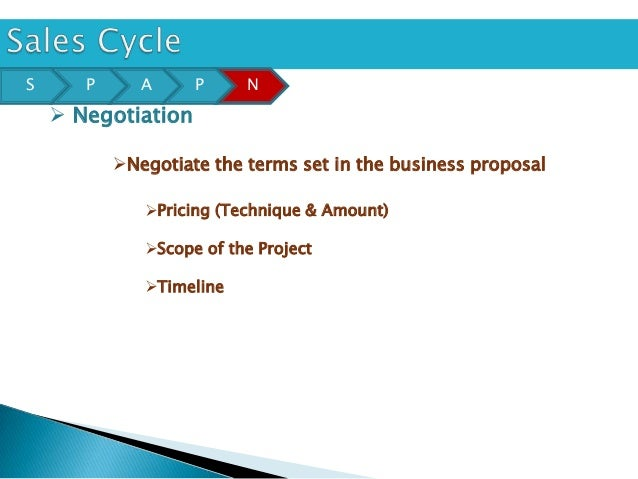 S      P      A     P     N     Negotiation           Negotiate the terms set in the business proposal              Pri...