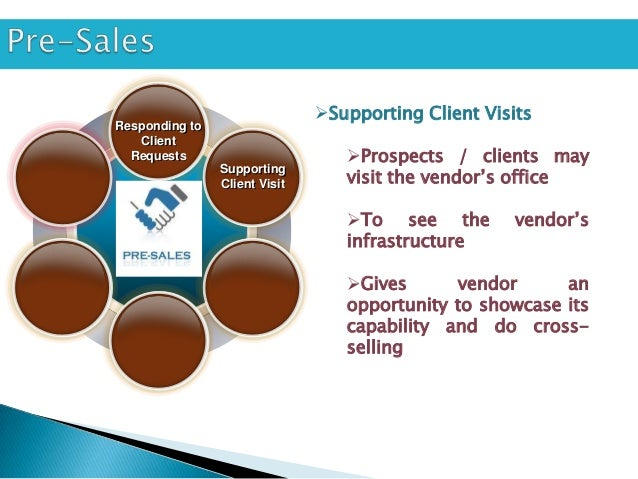 Visiting ClientsResponding to   Client  Requests                        Visiting        client   for                    ...