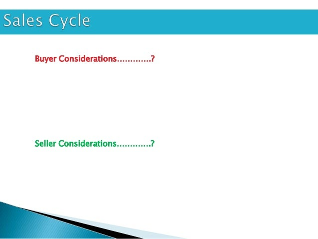 Buyer Considerations………….?Seller Considerations………….?
