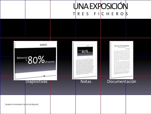 Diapositivas Notas DocumentaciónBasado en Presentation Zen de Garr ReynoldsUNAEXPOSICIÓNT R E S F I C H E R O S