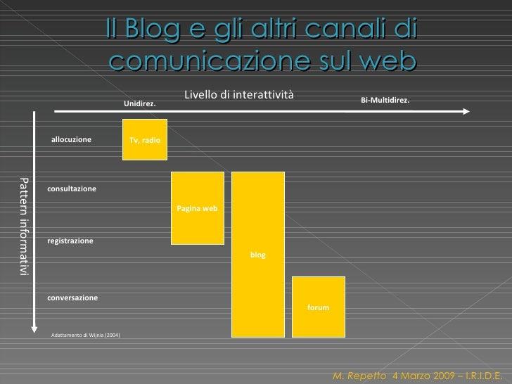 Il Blog e gli altri canali di comunicazione sul web M. Repetto  4 Marzo 2009 – I.R.I.D.E. allocuzione consultazione regist...