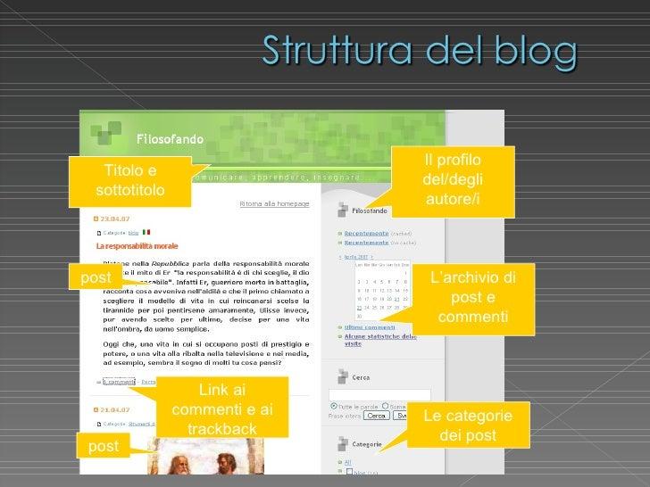 Titolo e sottotitolo post L'archivio di post e commenti Le categorie dei post Link ai commenti e ai trackback post Il prof...