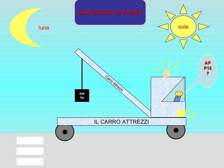 Carro attrezzi IL CARRO ATTREZZI 500 kg sole luna DIAPOSITIVA DI PROVA APP167