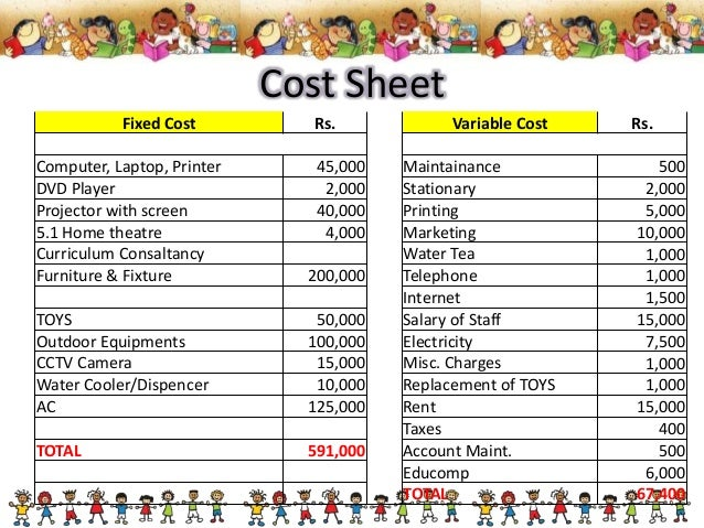 preschool costs open a pre school 766