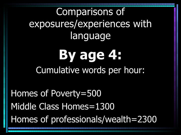 By age 4: Cumulative words per hour: Homes of Poverty=500 Middle Class Homes=1300 Homes of professionals/wealth=2300 Compa...