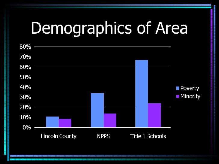 Demographics of Area