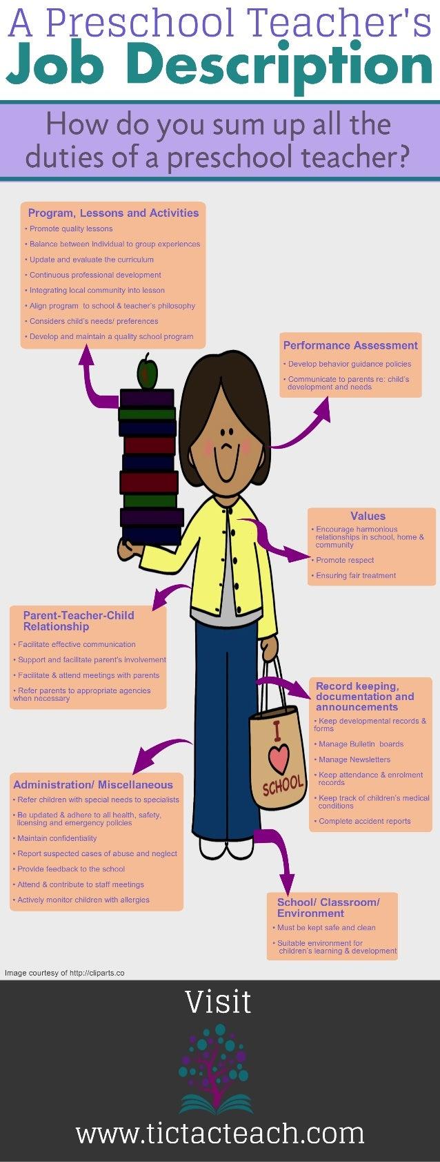 how to get a job at a preschool preschool s description 133