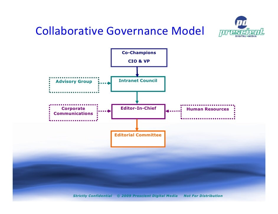 Intranet Governance How To Run An Intranet