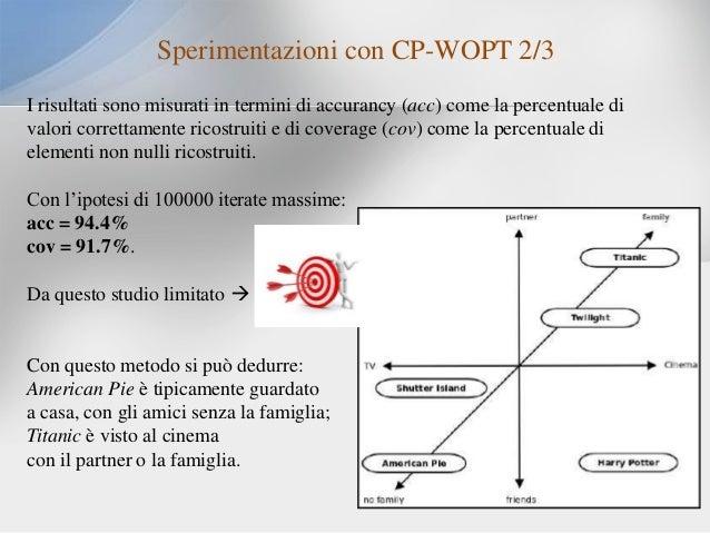 Sperimentazioni con CP-WOPT 2/3 I risultati sono misurati in termini di accurancy (acc) come la percentuale di valori corr...
