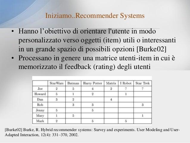 Iniziamo..Recommender Systems • Hanno l'obiettivo di orientare l'utente in modo personalizzato verso oggetti (item) utili ...