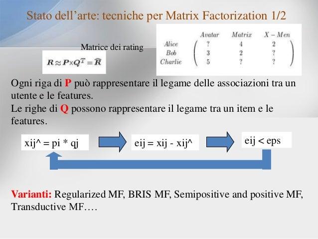 Stato dell'arte: tecniche per Matrix Factorization 1/2 Matrice dei rating  Ogni riga di P può rappresentare il legame dell...