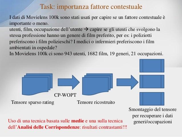 Task: importanza fattore contestuale I dati di Movielens 100k sono stati usati per capire se un fattore contestuale è impo...