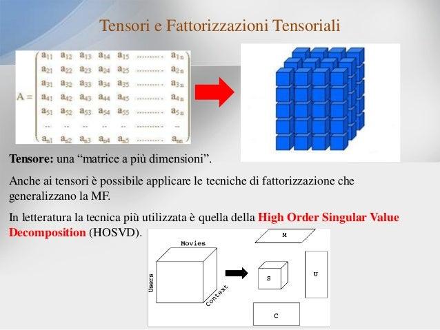 """Tensori e Fattorizzazioni Tensoriali  Tensore: una """"matrice a più dimensioni"""". Anche ai tensori è possibile applicare le t..."""