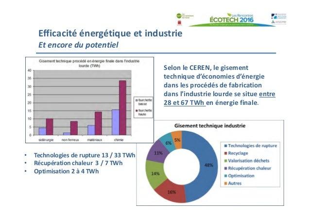 Rencontre efficacite energetique
