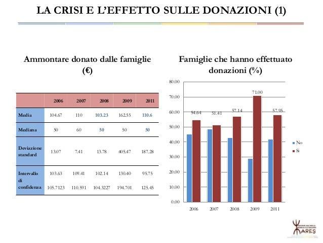 L'Economia Sociale in Sardegna fra crisi e nuovo sviluppo Slide 3