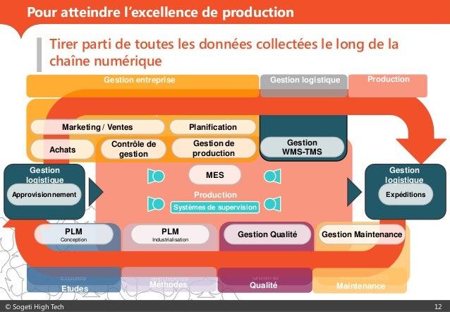 © Sogeti High Tech 12 Production Gestion entreprise MaintenanceQualité Gestion logistique Etudes Méthodes Pour atteindre l...