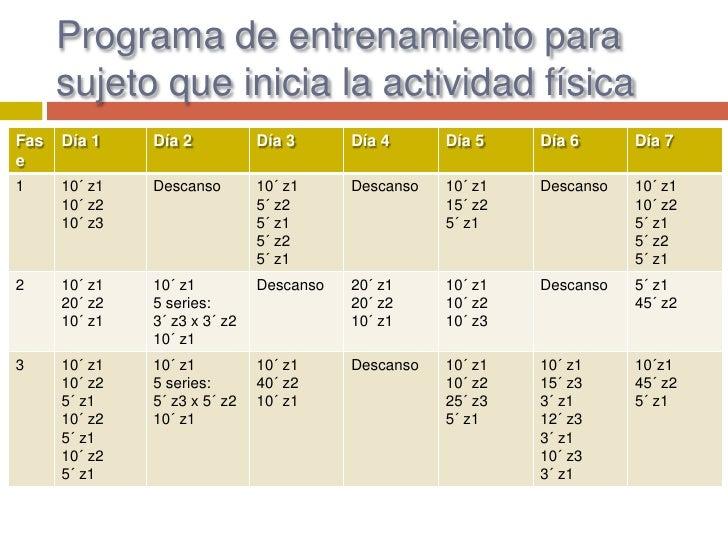 Prescripción del ejercicio y aspectos dietéticos en diabetes