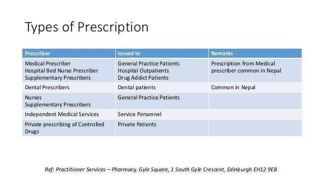 Understanding Prescriptions